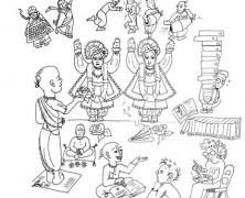 Nine Processes of Devotional Service
